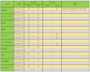 古物商要記録表